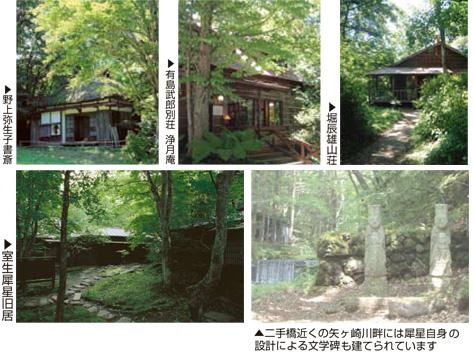 軽井沢 文豪の別荘