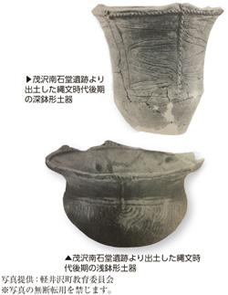茂沢南石堂遺跡
